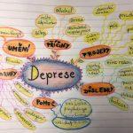 Myšlenková mapa - deprese.